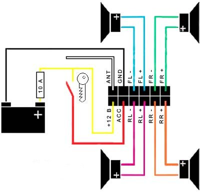kontakty-tipovavoy-magnitoly.jpg