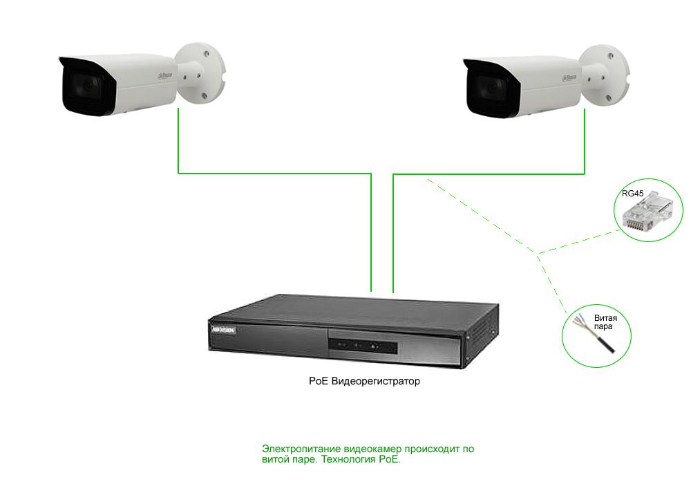 Схема-подключения-c-PoE-Видеорегистратором.jpg