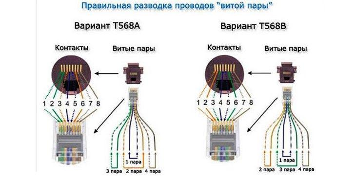 podkljuchenie_internet_rozetki_2.jpg
