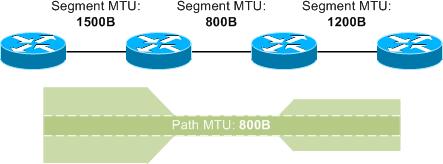 path_mtu.png