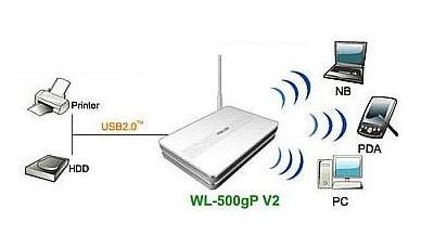 021013_0325_WIFIusb2.png