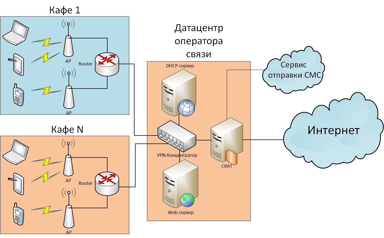38-03-Схема-Wi-Fi-идентификации-2.jpg