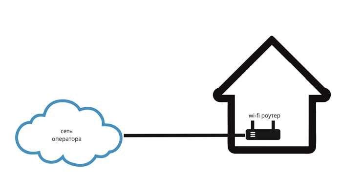 podklyuchenie-interneta-v-chastnyj-dom-po-kabelyu.jpg
