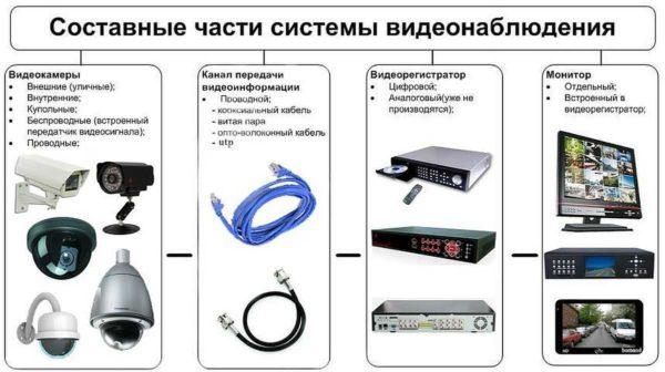videonabludenie-chastnogo-doma-7-600x336.jpg