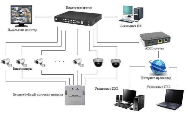 videonabludenie-chastnogo-doma-8-600x365.jpg