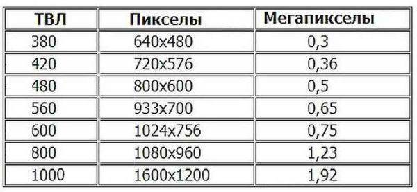 videonabludenie-chastnogo-doma-4-1-600x277.jpg