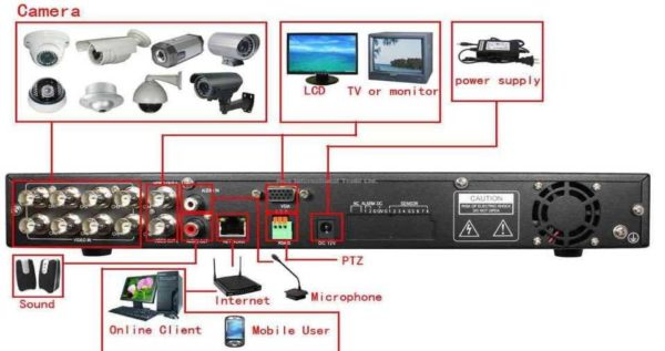 videonabludenie-chastnogo-doma-15-600x317.jpg