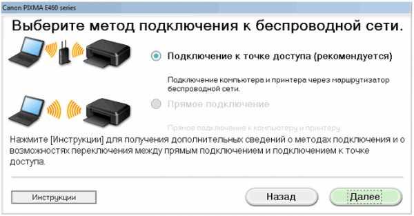 Kartinka-4.-Vybor-sposoba-podklyucheniya.jpg