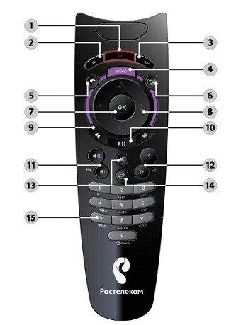 kak-nastroit-pult-rostelekom-na-televizor-poshagovaya-instrukciya.jpg