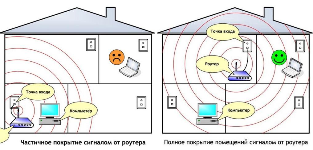 router-rezhet-skorost-1.jpg