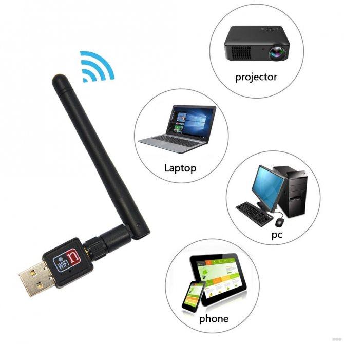 kak-nastroit-adapter-wi-fi-na-pk-vse-tajny-podklyucheniya6.jpg
