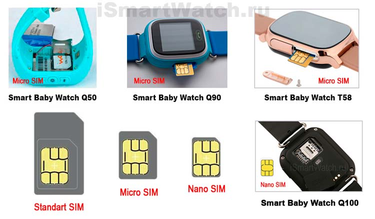smart_baby_watch-install-sim.jpg