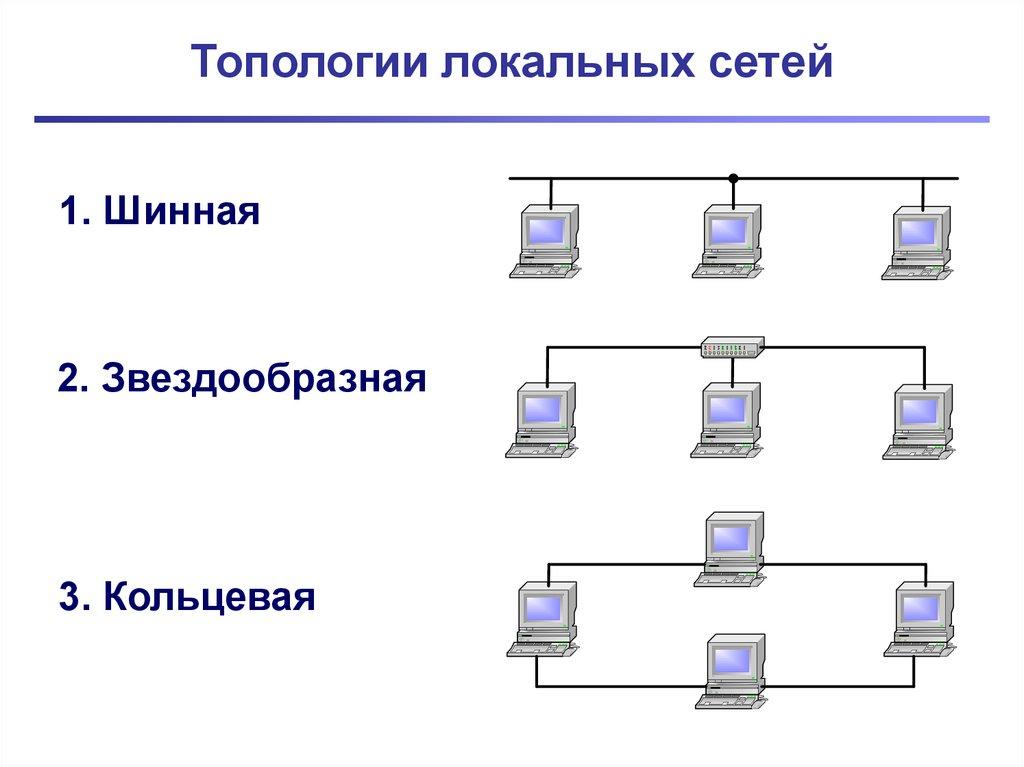 topologii-lokalnyh-setej.jpg