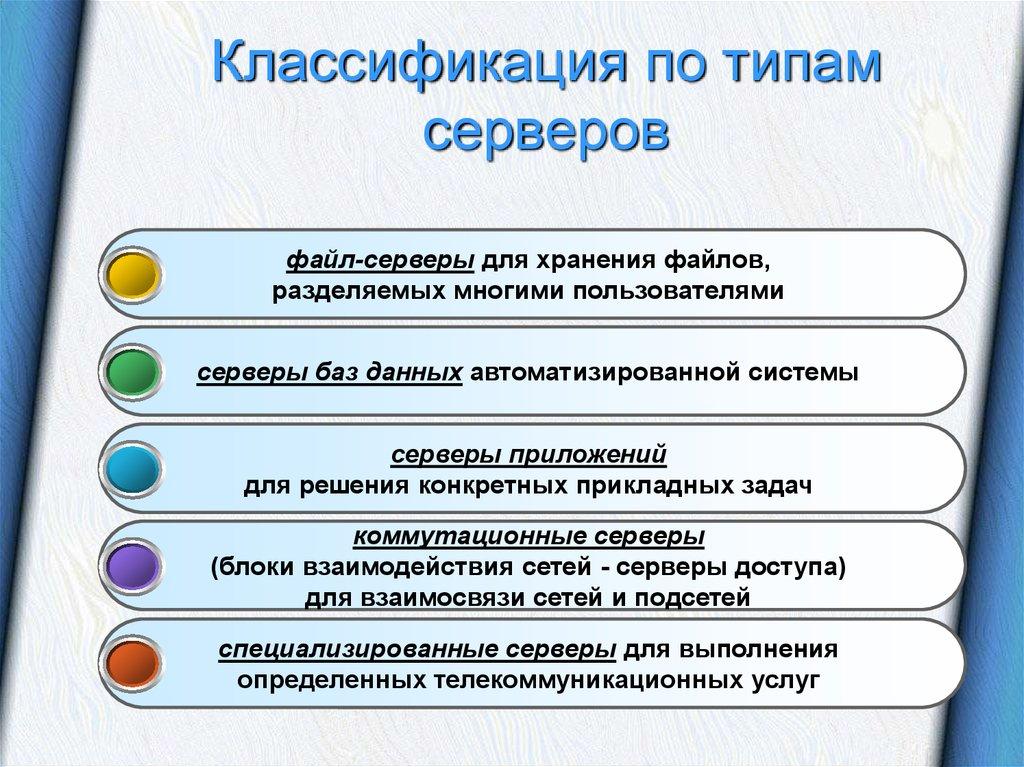 klassifikacija-vidov-serverov.jpg
