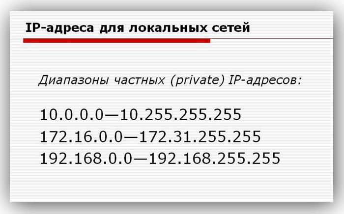 Diapazon-lokalnyh-IP-adresov.jpg