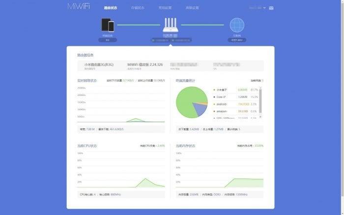 xiaomi-router-3g-web_1-700x437.jpg