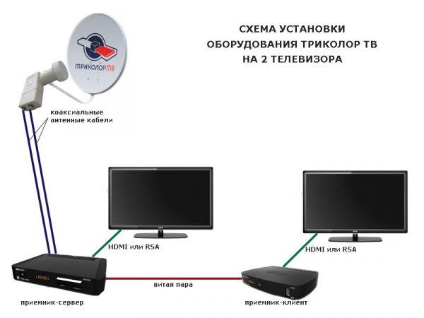-тарелки-e1603219880953.jpg