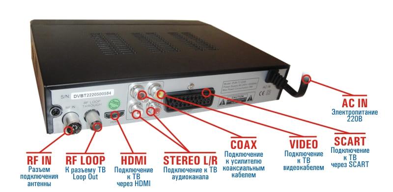 kak-podkljuchit-cifrovuju-pristavku-dvb-t2-k-televizoru-fed4d81.jpg