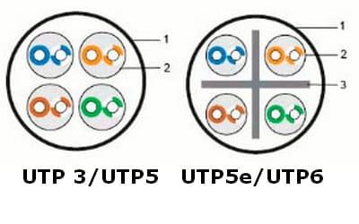 struktura-utp-kabelja.jpg