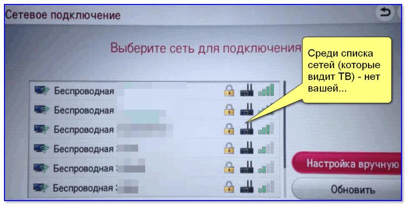 Sredi-spiska-setey-kotoryie-vidit-TV-net-vashey....png