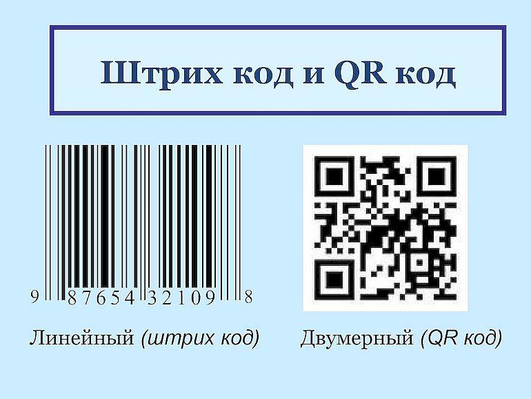 Ispolzovanie-shtrih-koda.jpg