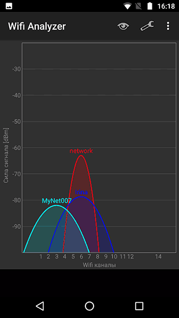 wifi-analyzer-channels-and-power.png