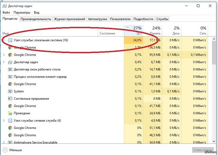 Protsess-Uzel-sluzhby-lokalnaya-sistema-gruzit-disk-Windows-10.jpg