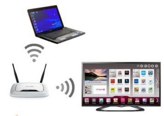 podklyuchenie-k-wi-fi-s-pomoshchyu-routera.jpg