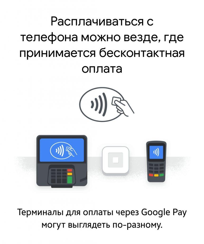 kartinka-6.-osobennosti-oplaty-s-pomoshchju-prilozhenija-google-pay.jpg