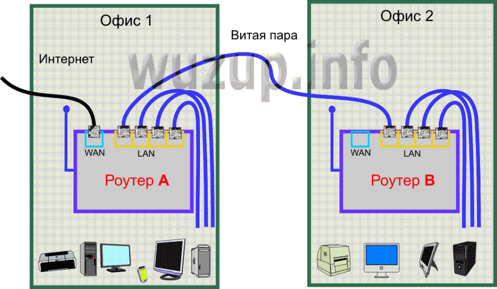 network2-1024x596.png