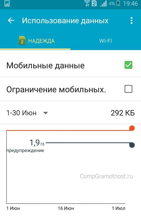 Net-ogranichenija-mobilnyh-dannyh.jpg