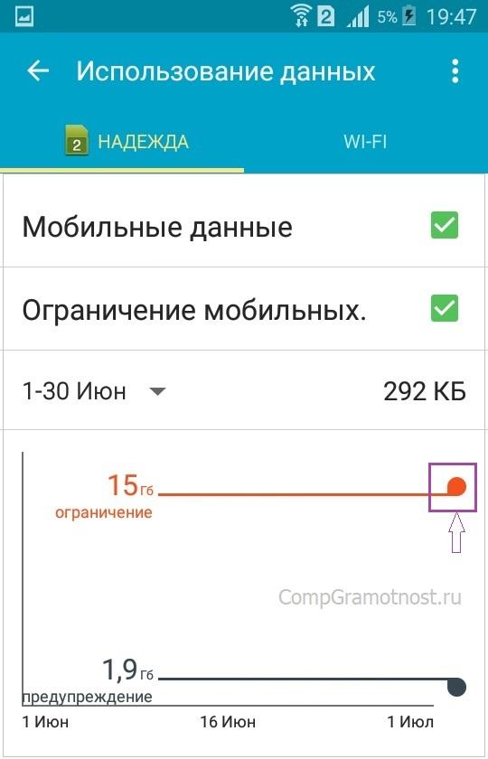 limit-trafika-15-gb.jpg