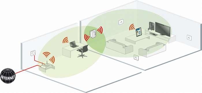 chto-takoe-tochka-dostupa-access-point-wi-fi-i-dlya4.jpg