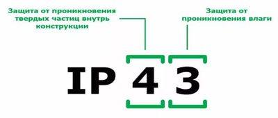 chto-oznachaet-stepen-zashchity-ip-rasshifrovka-tablica-primery-ispolzovaniya.jpg