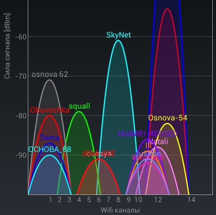 wifi_analyzer-e1453897040163.jpg