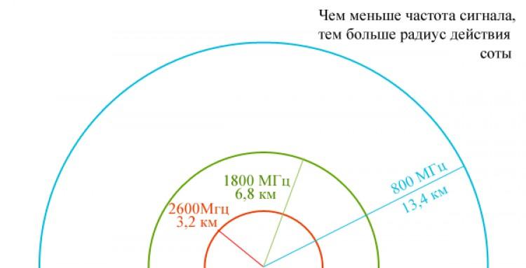 усилить-сигнал-на-даче-4.jpg