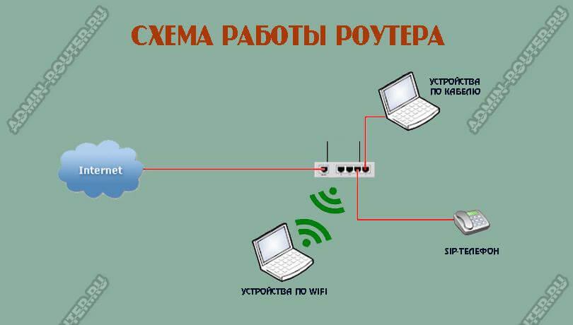 router-schema-1.jpg