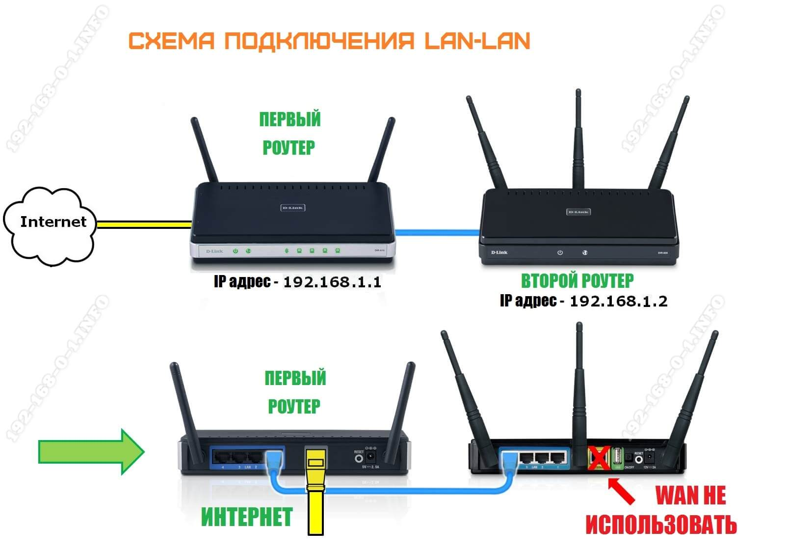 two-router-connection-2.jpg