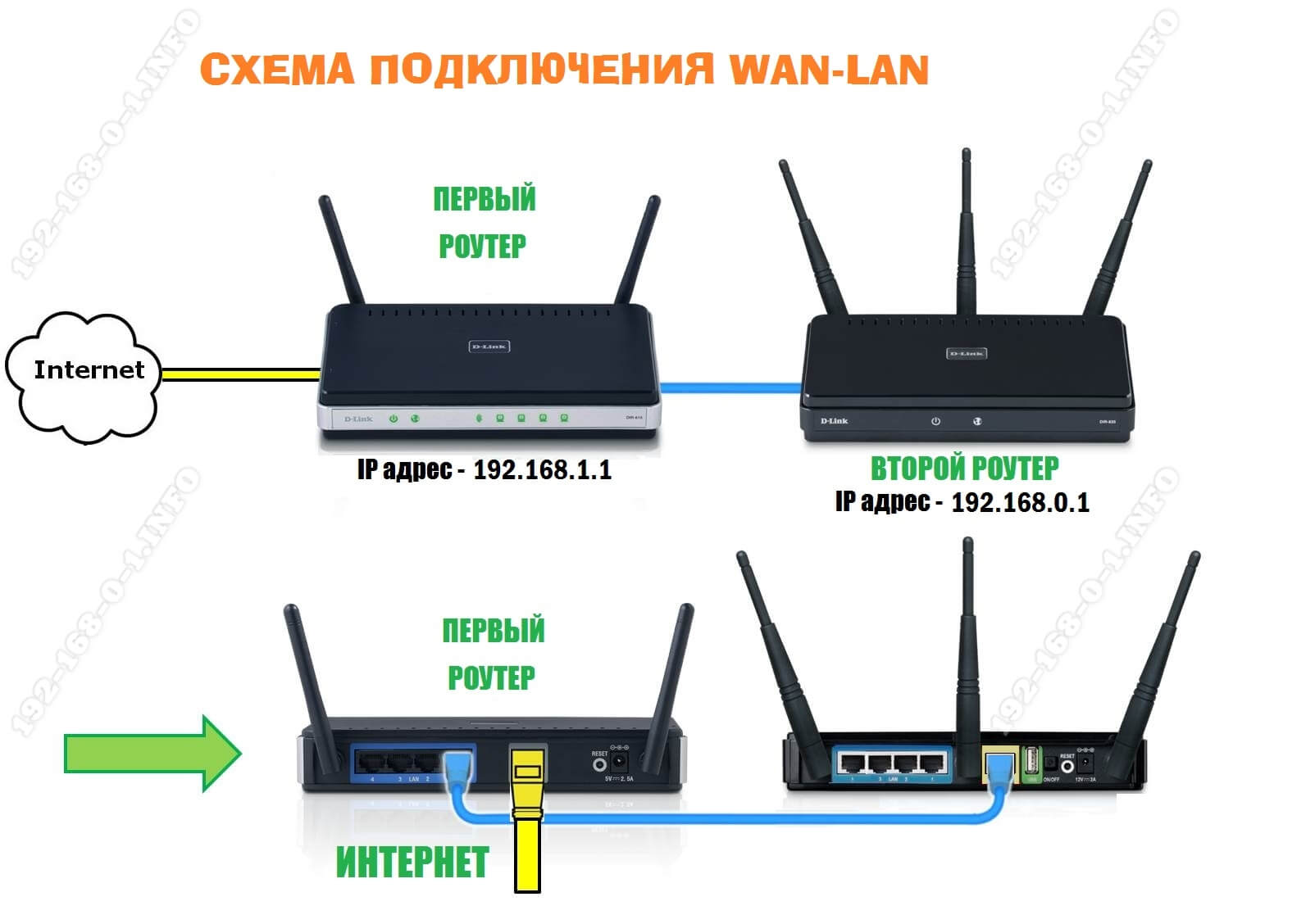 two-router-connetcion-3.jpg