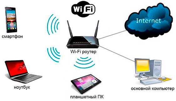 nastroika_Wi-Fi.jpg