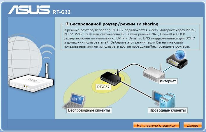kak-nastroit-router-asus-rt-g323.jpg