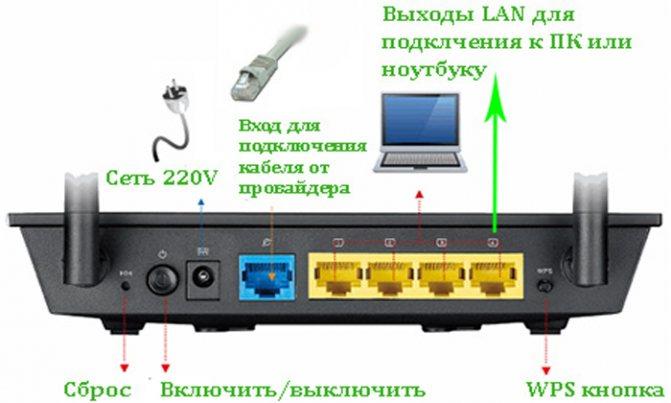 1-podklyuchenie-routera.jpg