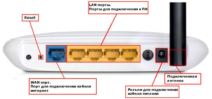 Podklyuchaem-kabel-kanaly-.jpg