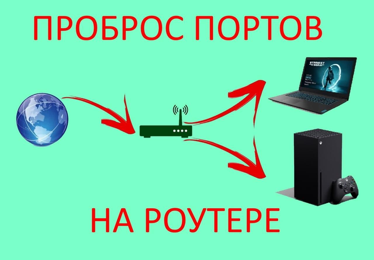 router-otkritie-porti-1.jpg