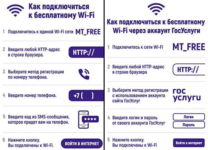 podklyuchaem-noutbuk-v-wifi-v-metro.jpg