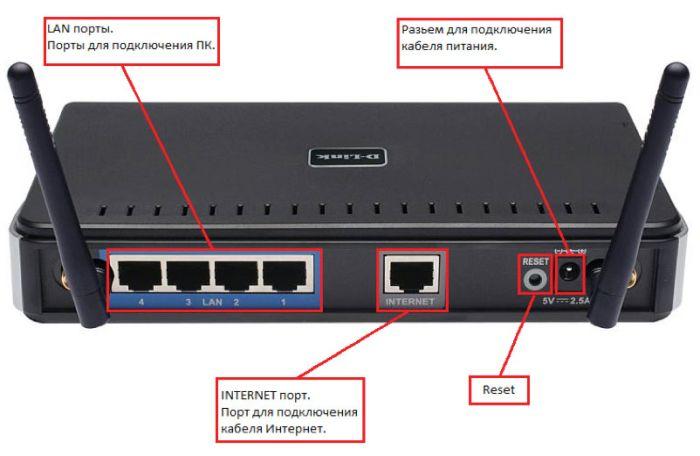kak-nastroit-podcliuchenie-k-internetu-cherez-kabel-7.jpg