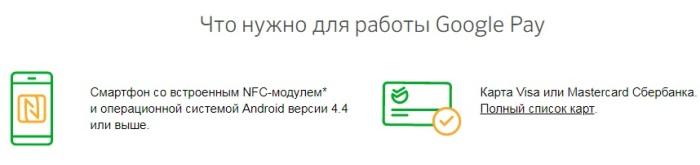 kak-oplachivat-telefonom-vmesto-karty-sberbanka2.jpg
