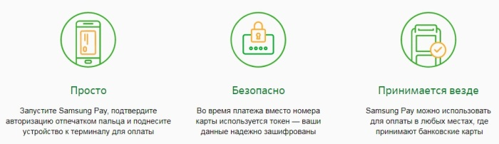 kak-oplachivat-telefonom-vmesto-karty-sberbanka4.jpg