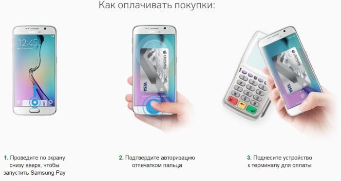 kak-oplachivat-telefonom-vmesto-karty-sberbanka5.jpg