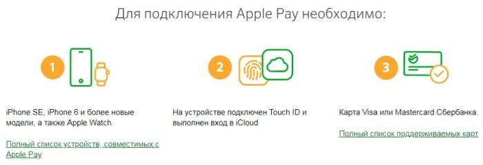 kak-oplachivat-telefonom-vmesto-karty-sberbanka6.jpg